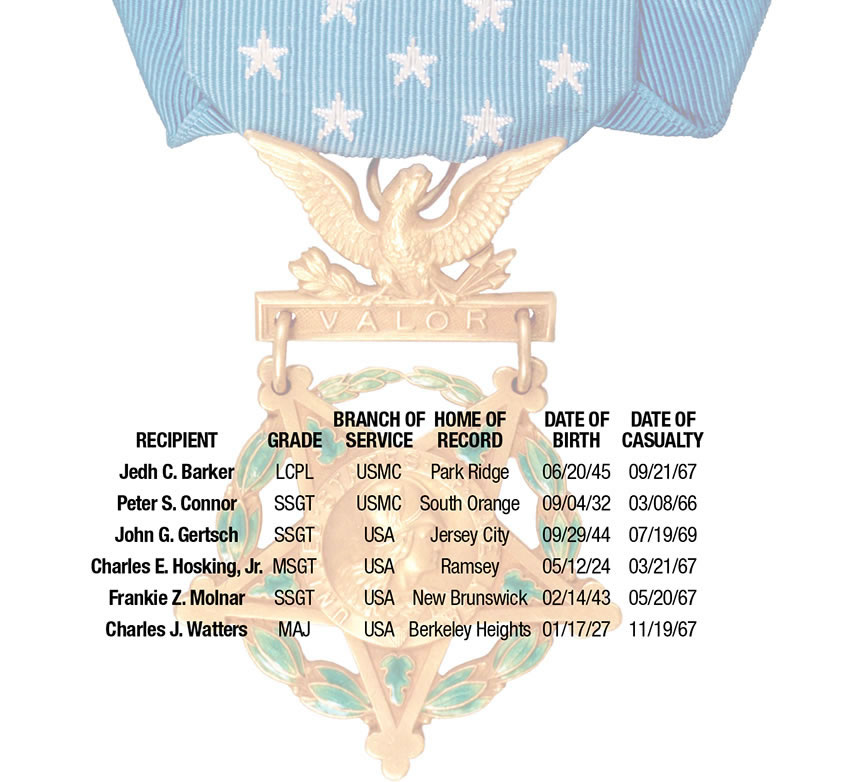 New Jersey Servicemen Posthumously Awarded the Medal of Honor During the Vietnam War
